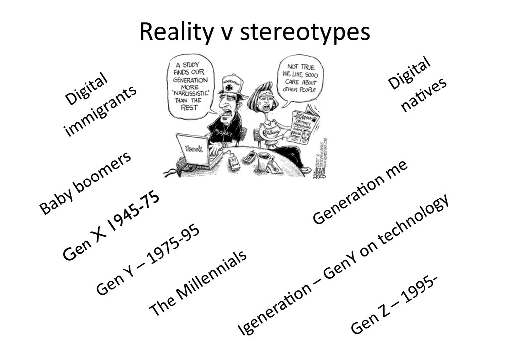 Realityvstereotypes