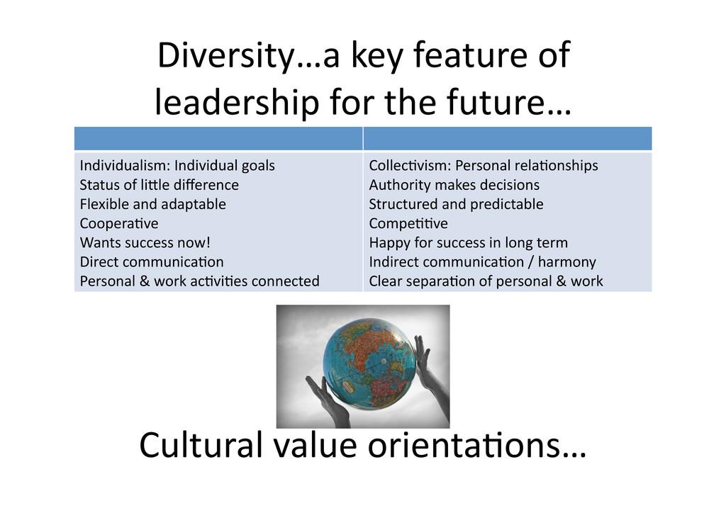 Diversity…akeyfeatureof leadershipforthe...