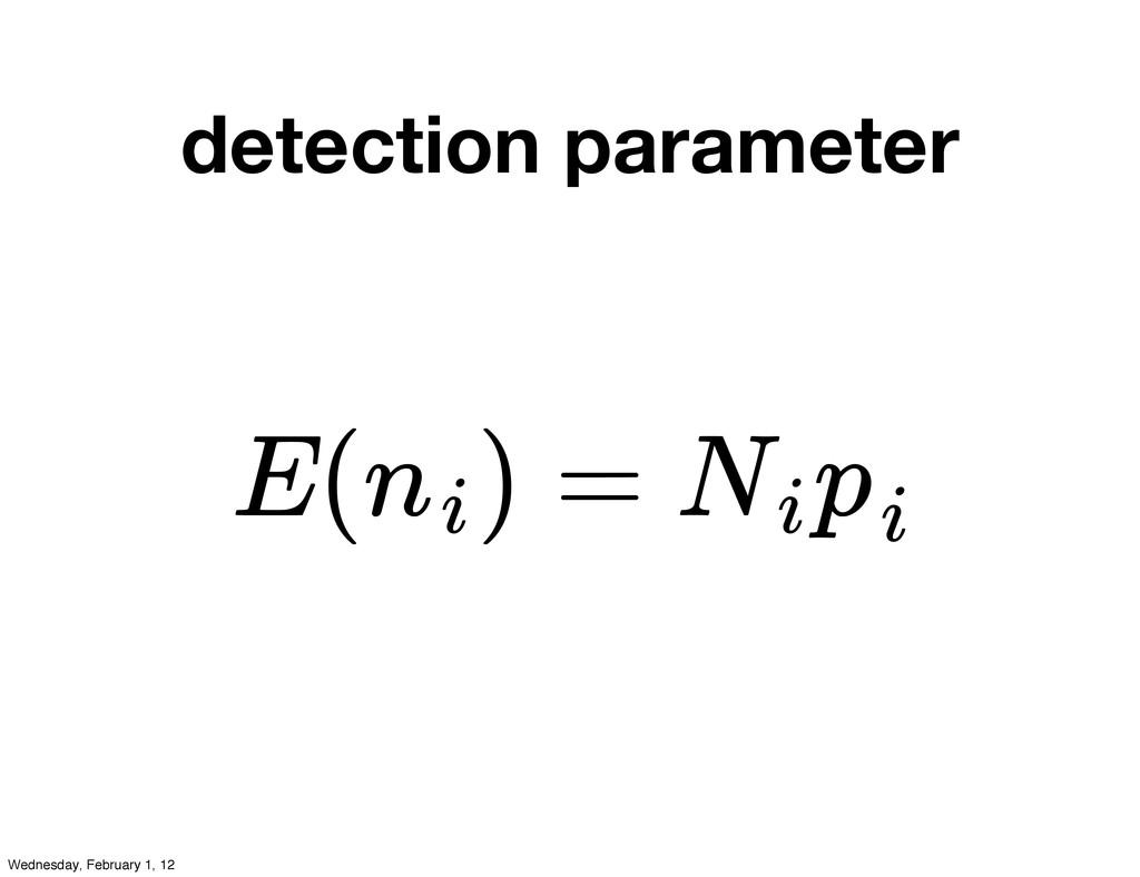 detection parameter E( ) = ni Nipi Wednesday, F...