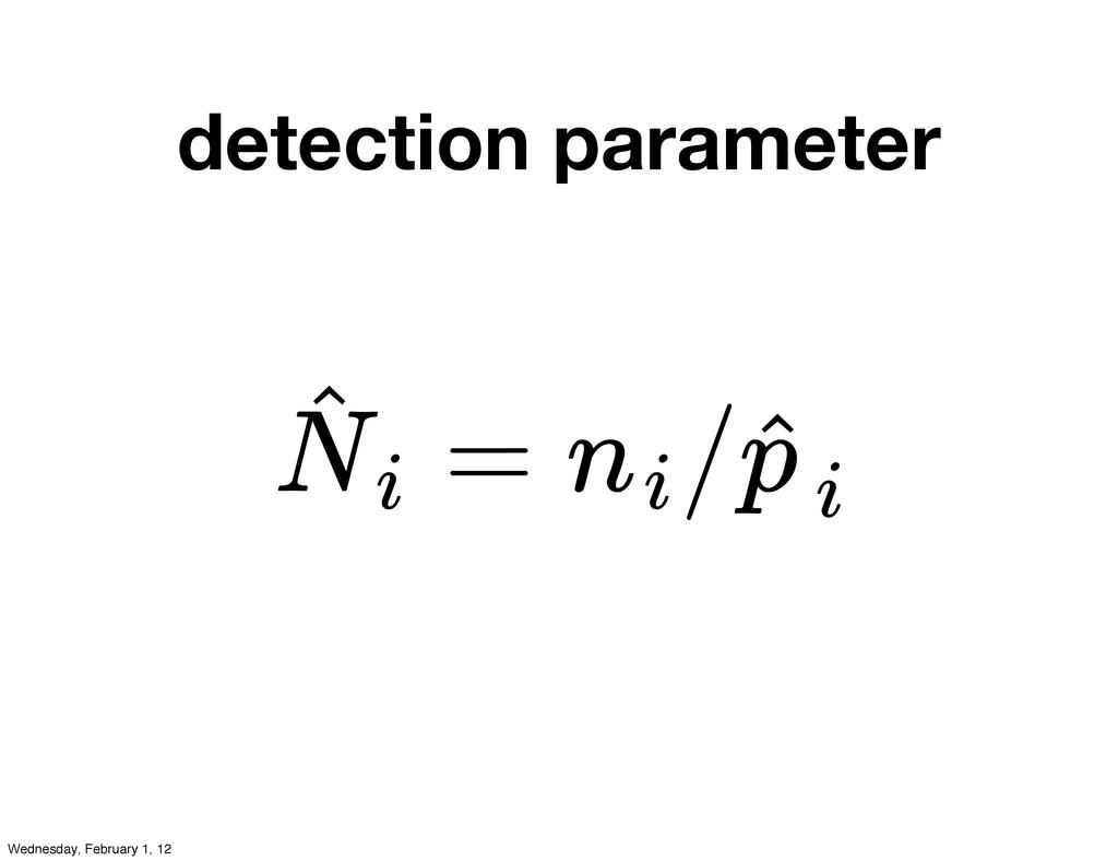 detection parameter = / N ˆ i ni p ˆ i Wednesda...