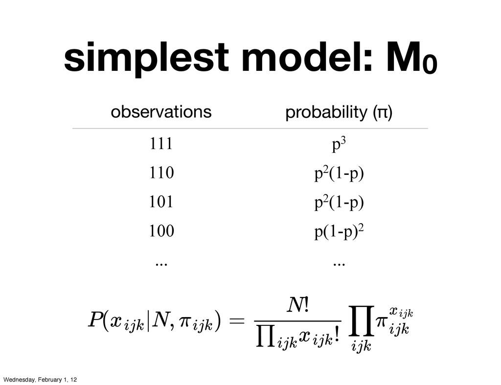 simplest model: M0 111 p3 110 p2(1-p) 101 p2(1-...