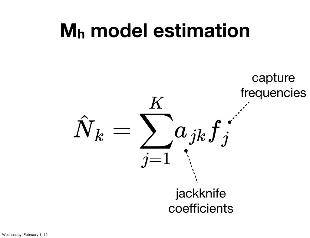 Mh model estimation jackknife coefficients = N ˆ...