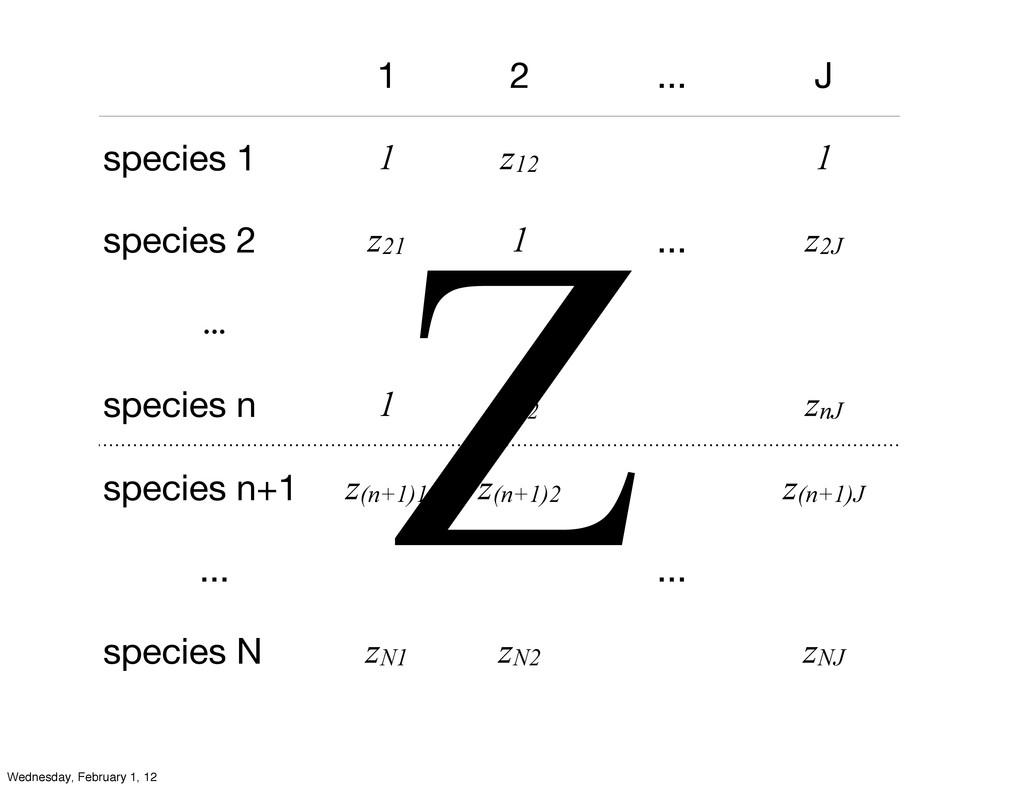 Z 1 2 ... J species 1 1 z12 1 species 2 z21 1 ....