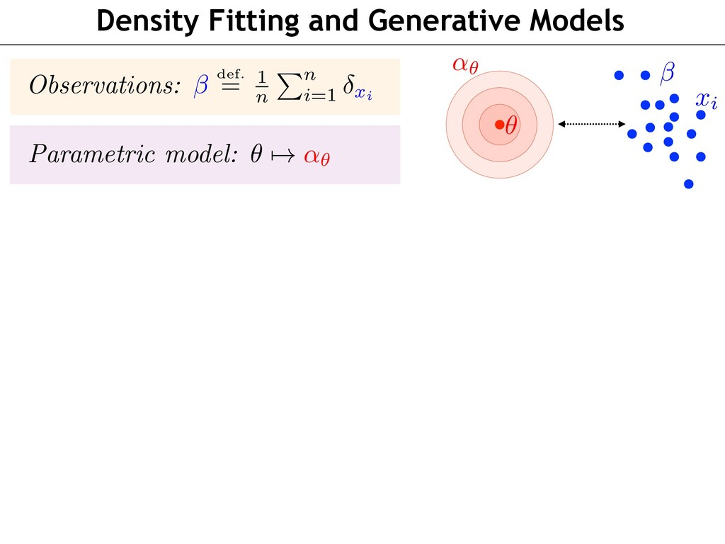 Density Fitting and Generative Models ✓ Paramet...