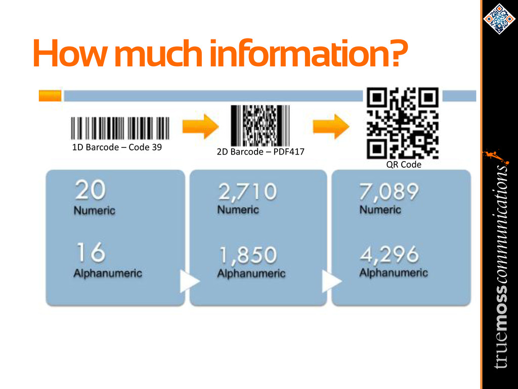 How much information? 1D Barcode – Code 39 2D B...