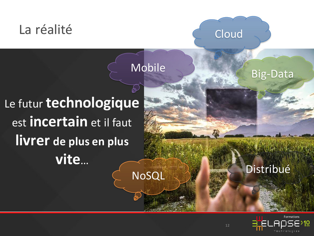 © 2015 Elapse Technologies Formations La réalit...