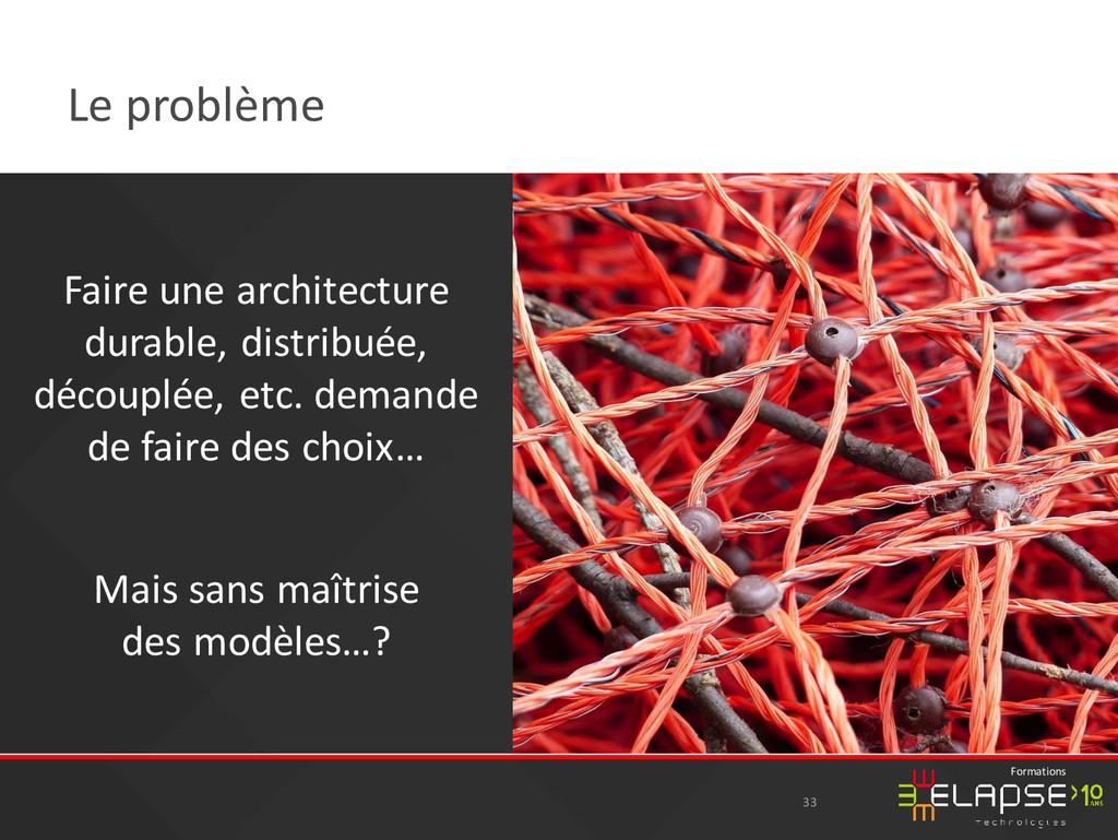 © 2015 Elapse Technologies Formations Le problè...