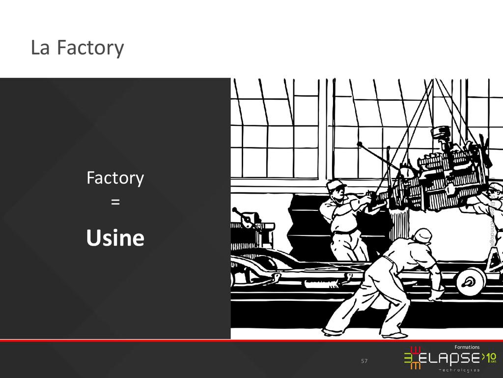 © 2015 Elapse Technologies Formations La Factor...