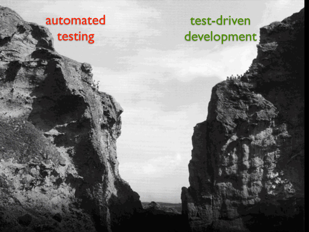 test-driven development automated testing