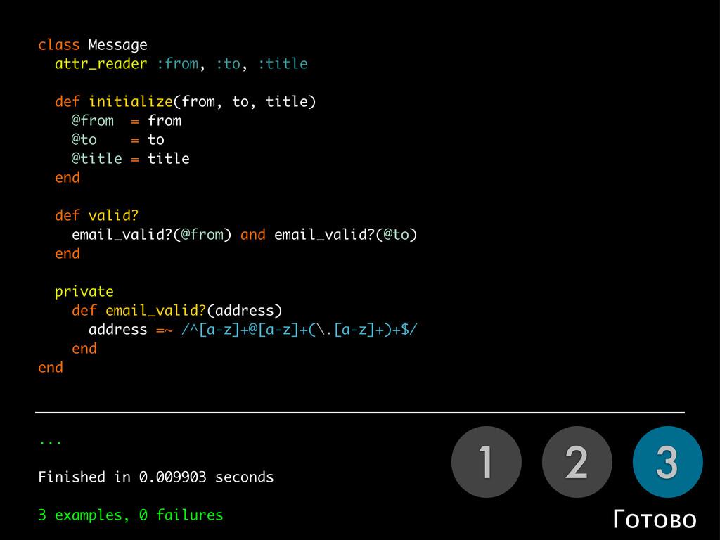 class Message attr_reader :from, :to, :title de...