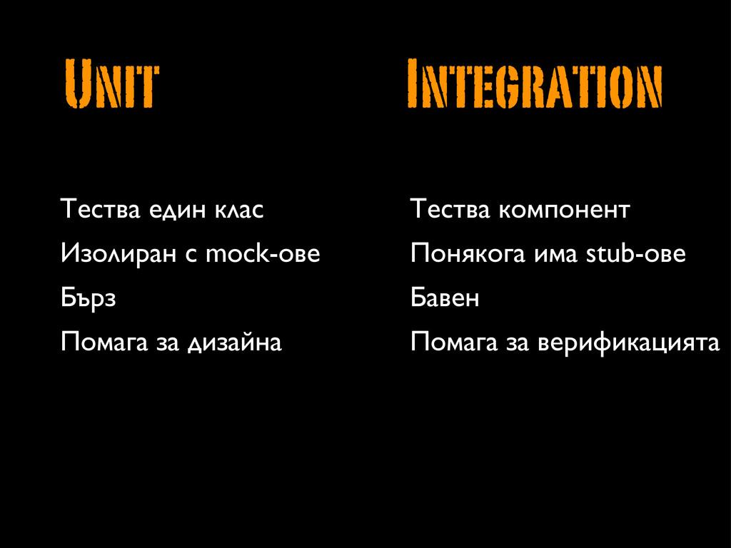 Unit Integration Тества един клас Изолиран с mo...