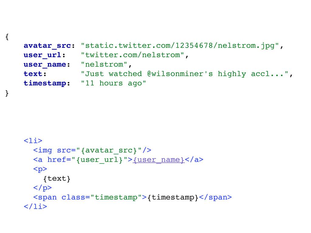 """<li> <img src=""""{avatar_src}""""/> <a href=""""{user_u..."""