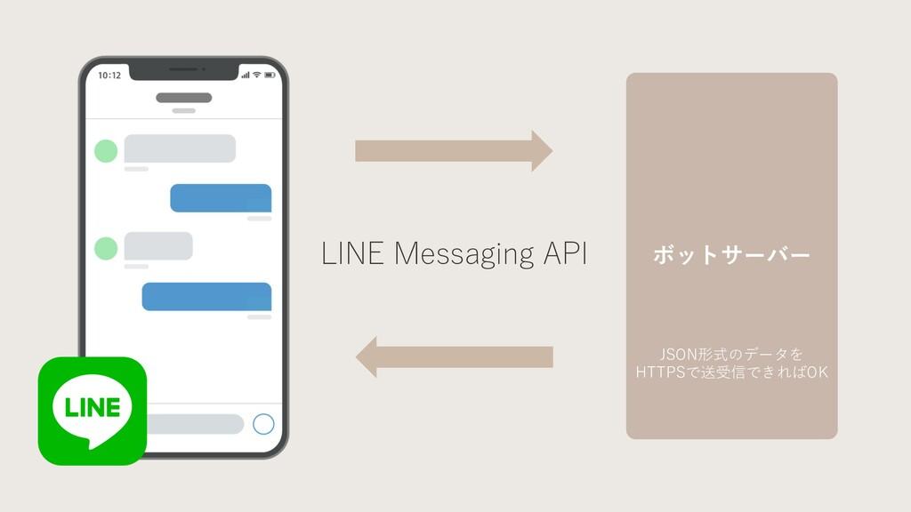 ボットサーバー LINE Messaging API JSON形式のデータを HTTPSで送受...