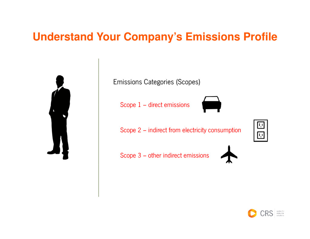 Understand Your Company's Emissions Profile Emi...