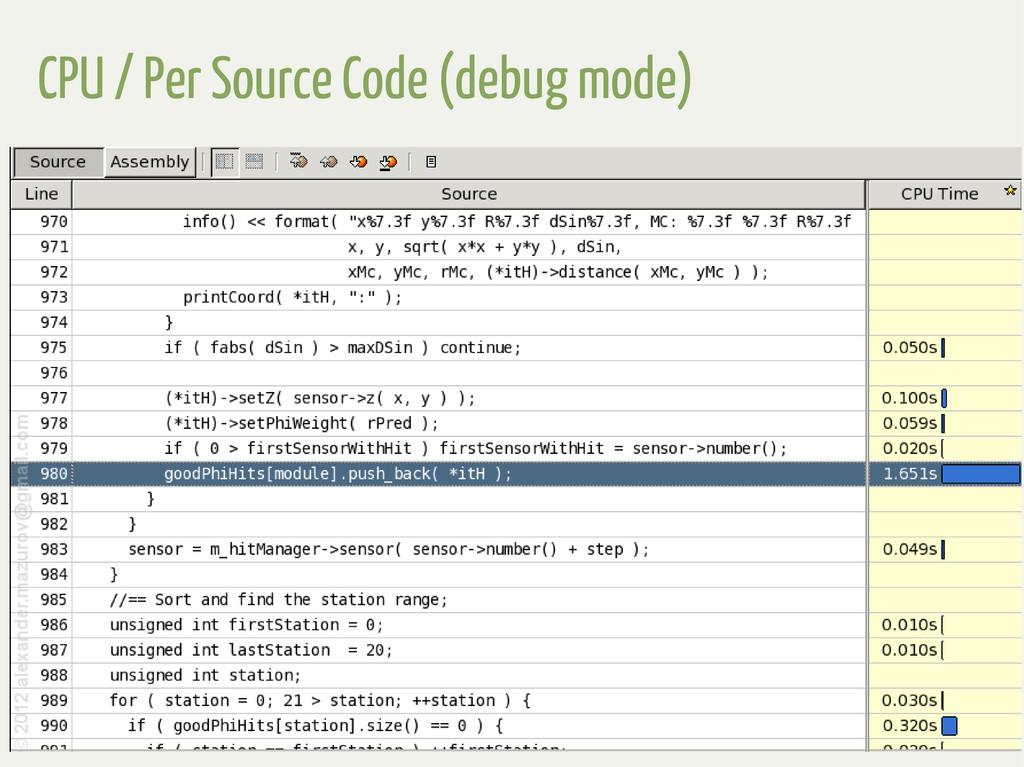 CPU / Per Source Code (debug mode)