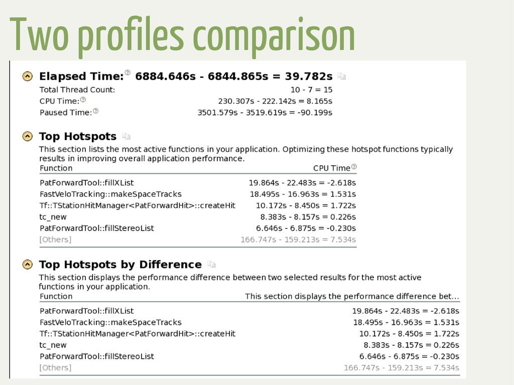 Two profiles comparison