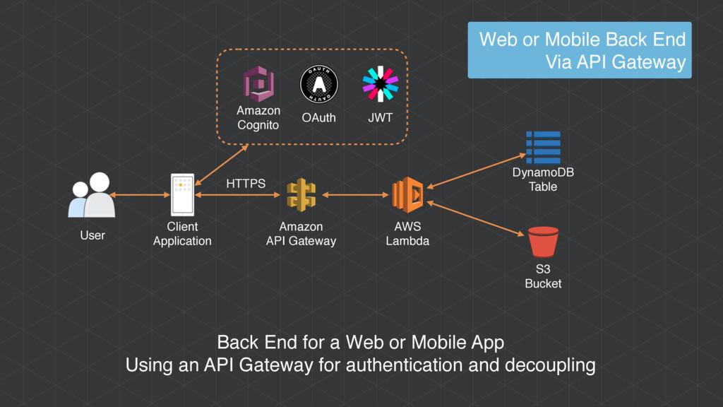 AWS Lambda Amazon Cognito User Client Applicati...