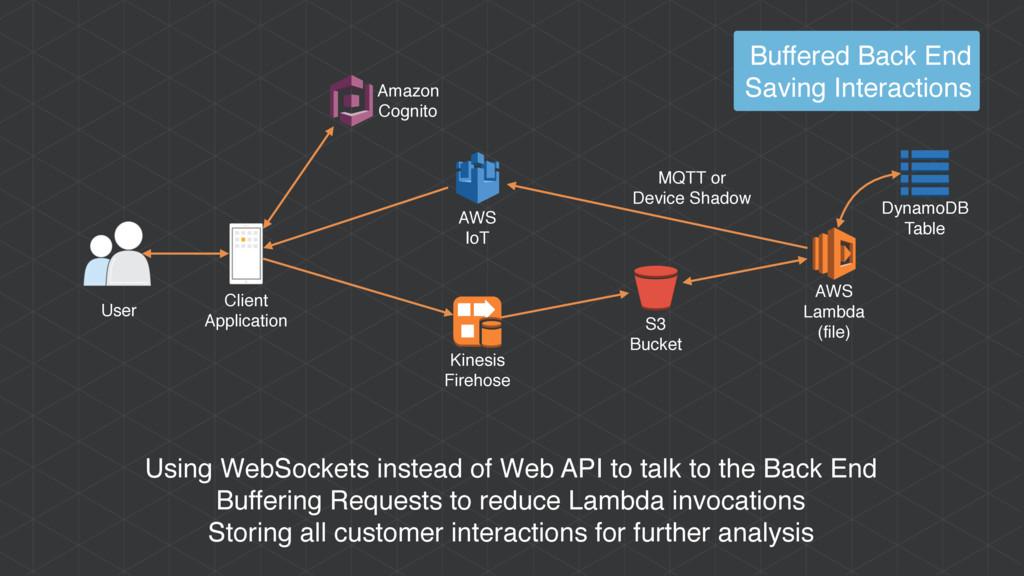 User Client Application Using WebSockets instea...