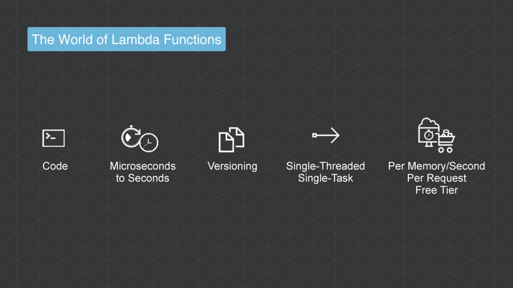 Code Microseconds to Seconds Versioning Single-...