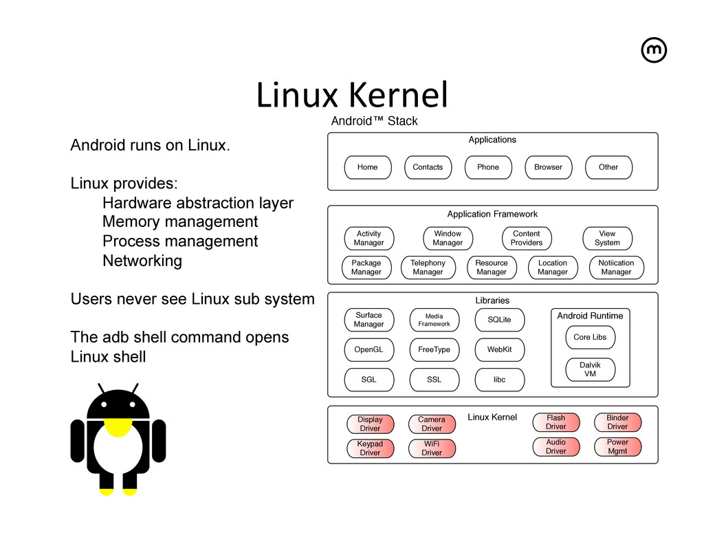 Linux Kernel  Android runs on Linux. Linu...