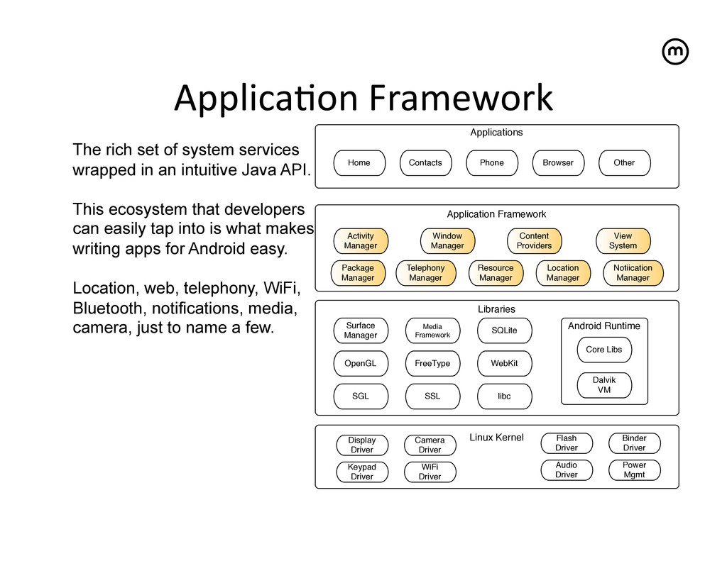 Applica<on Framework   The rich set of sy...