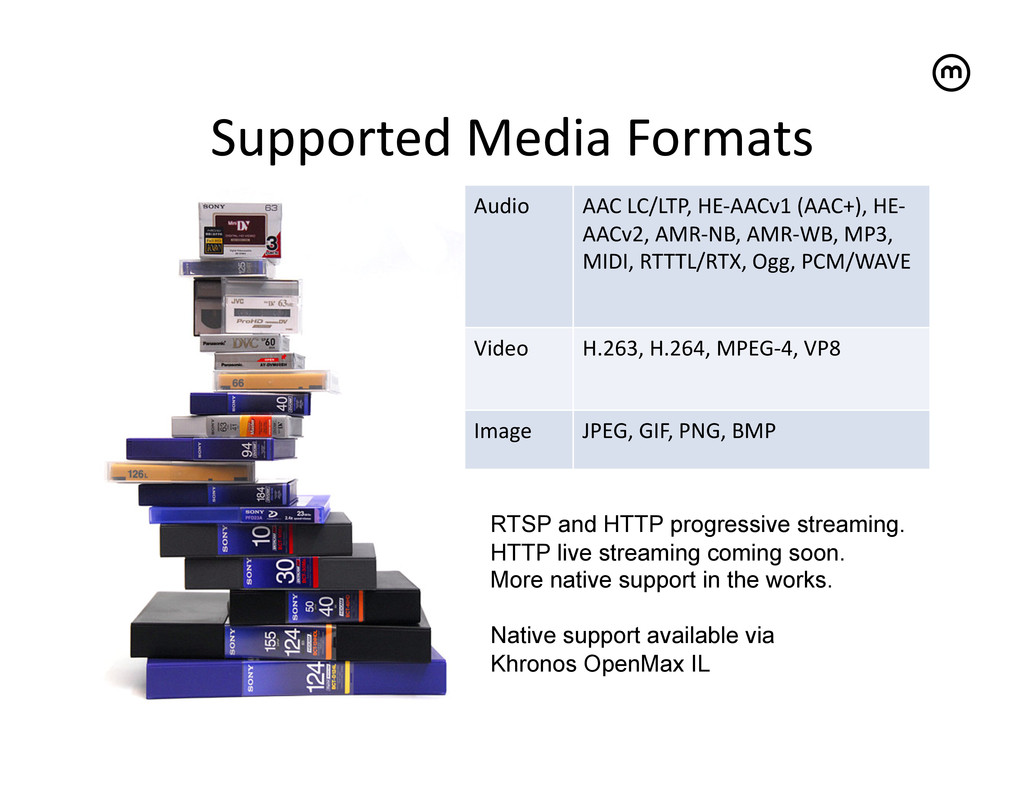 Supported Media Formats   Audio  AA...