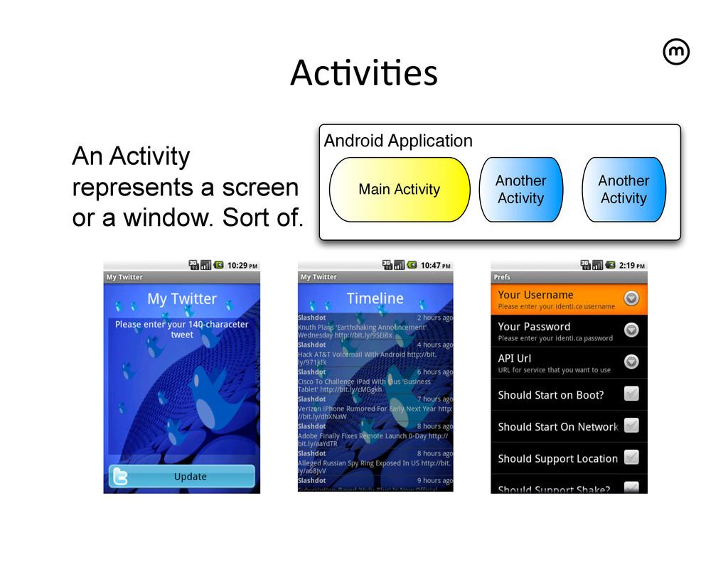 Ac<vi<es   Android Application Main Activity...