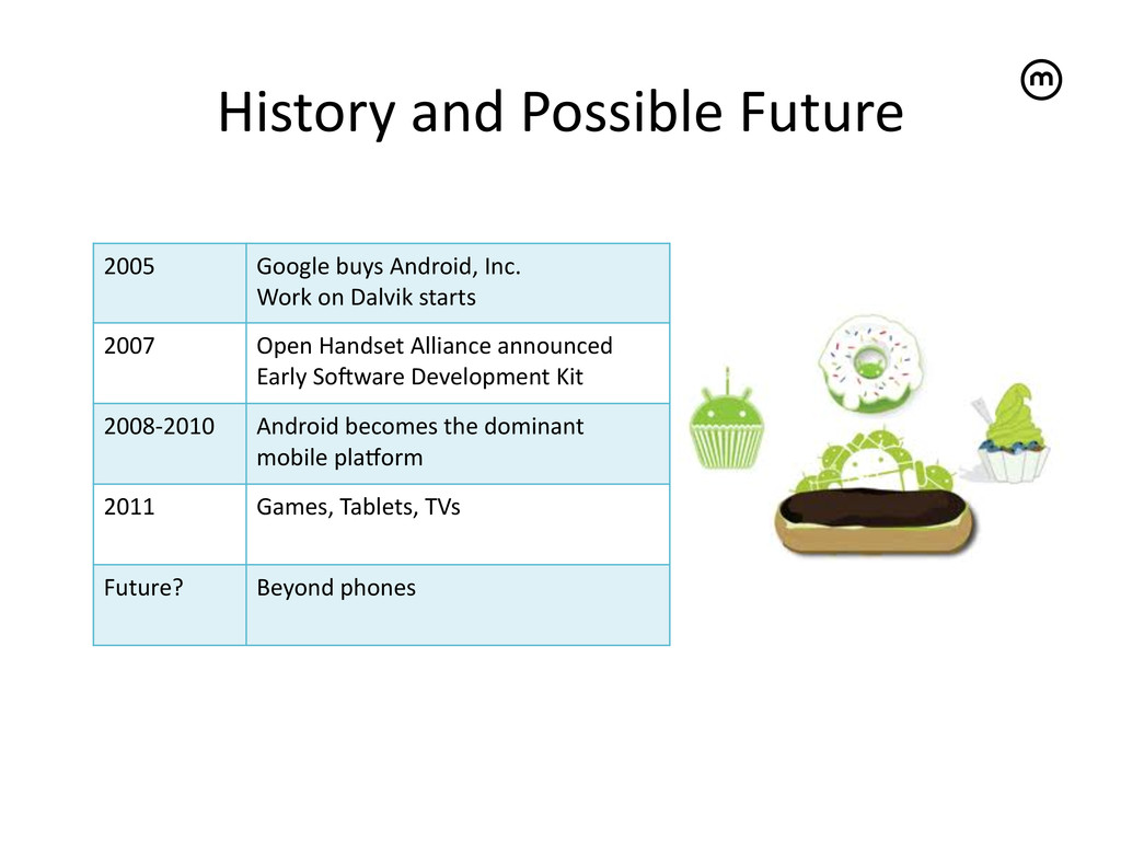 History and Possible Future   2005...