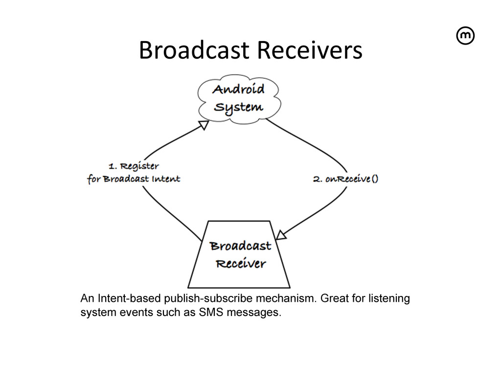 Broadcast Receivers   An Intent-based pub...