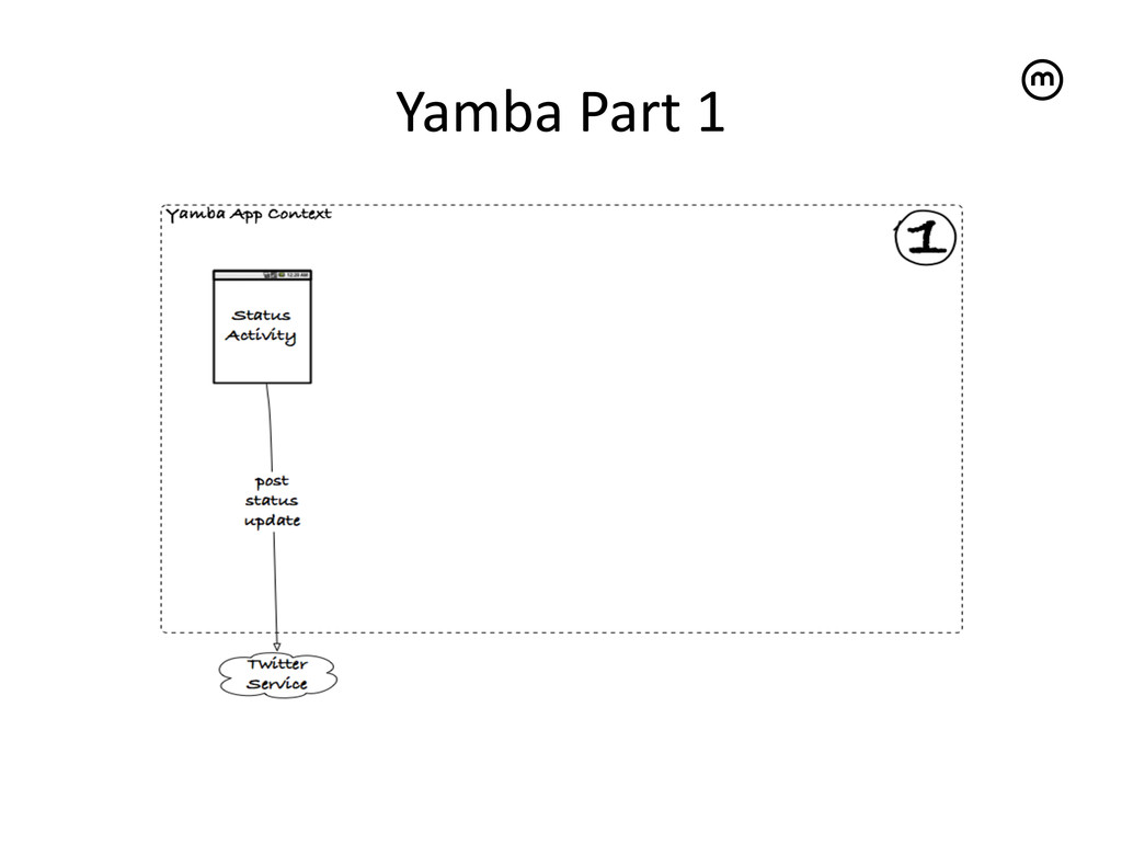 Yamba Part 1