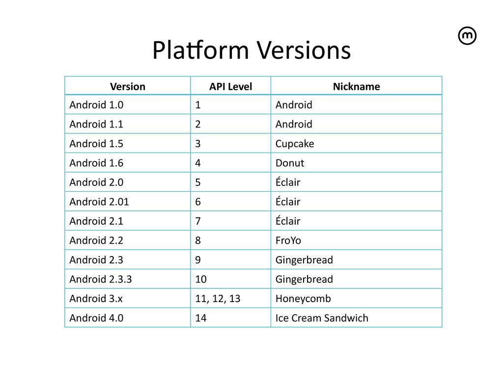 PlaTorm Versions   Version  API Lev...