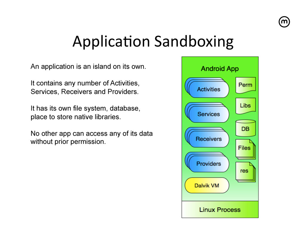 Applica<on Sandboxing   An application is...