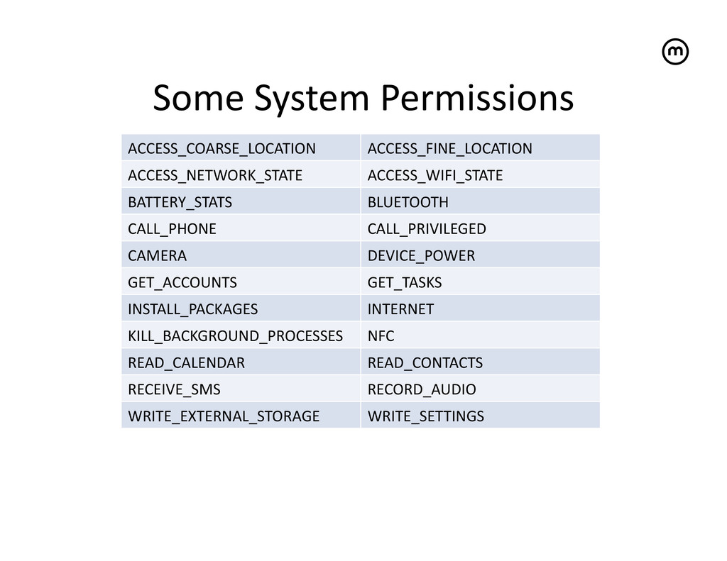 Some System Permissions   ACCESS_COARS...