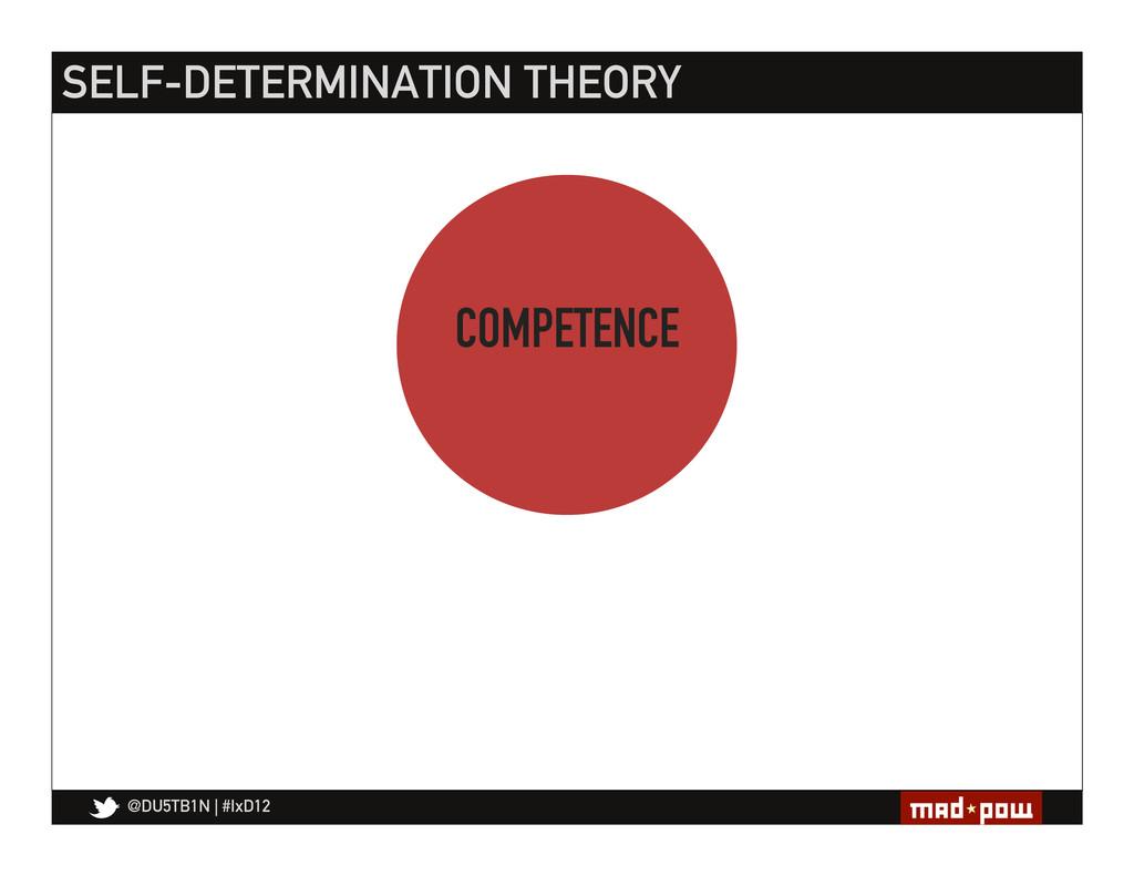@DU5TB1N   #IxD12 SELF-DETERMINATION THEORY SDT...