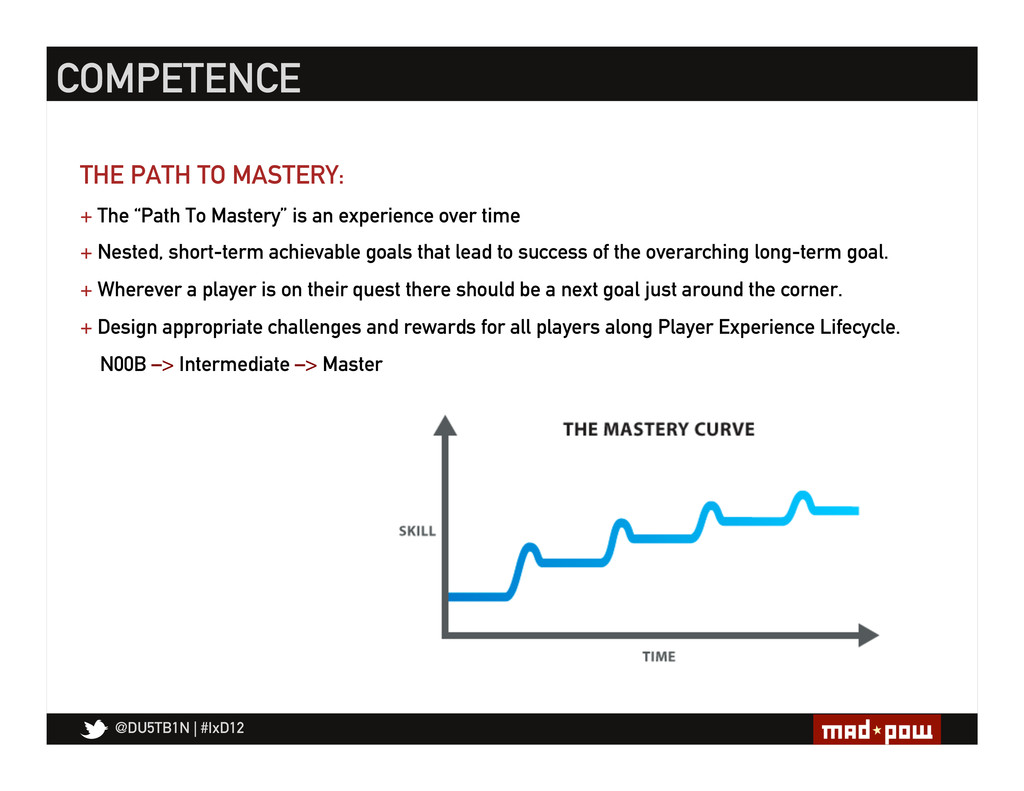 @DU5TB1N   #IxD12 COMPETENCE THE PATH TO MASTER...