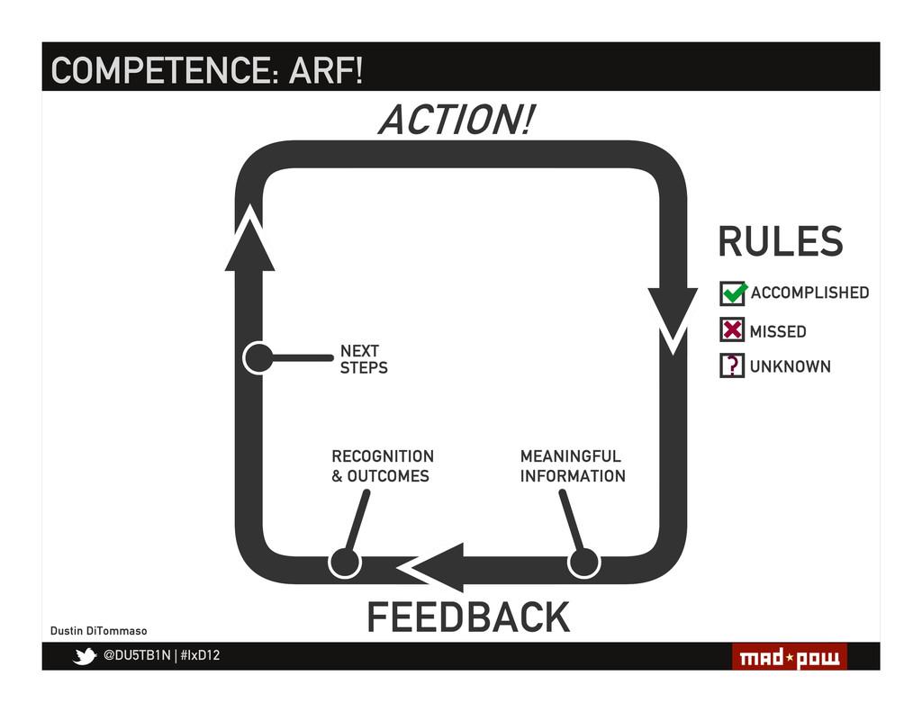 @DU5TB1N   #IxD12 COMPETENCE: ARF!