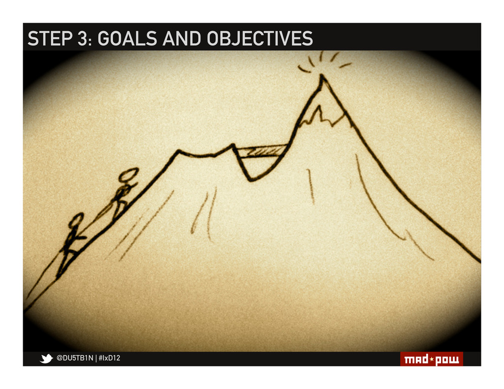 @DU5TB1N   #IxD12 STEP 3: GOALS AND OBJECTIVES
