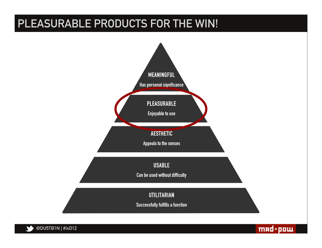 @DU5TB1N   #IxD12 PLEASURABLE PRODUCTS FOR THE ...