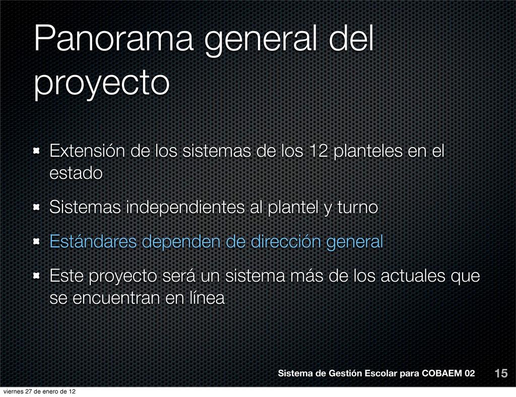 Panorama general del proyecto Extensión de los ...