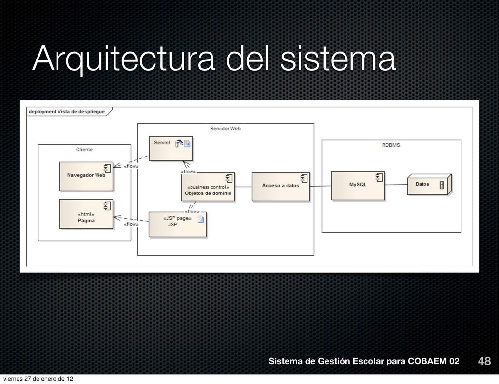 Arquitectura del sistema 48 Sistema de Gestión ...