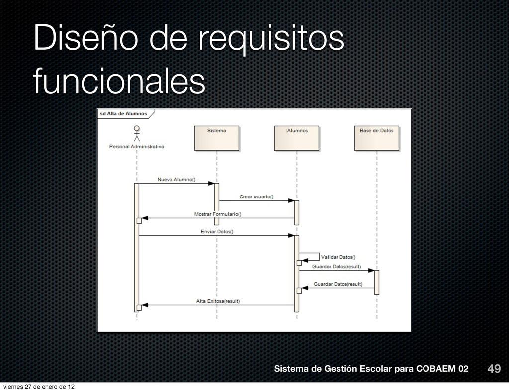 Diseño de requisitos funcionales 49 Sistema de ...