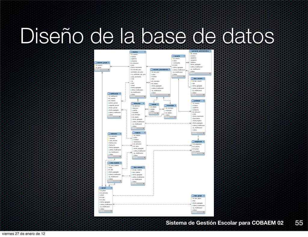 Diseño de la base de datos 55 Sistema de Gestió...