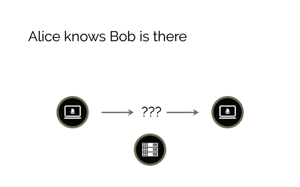 Alice knows Bob is there