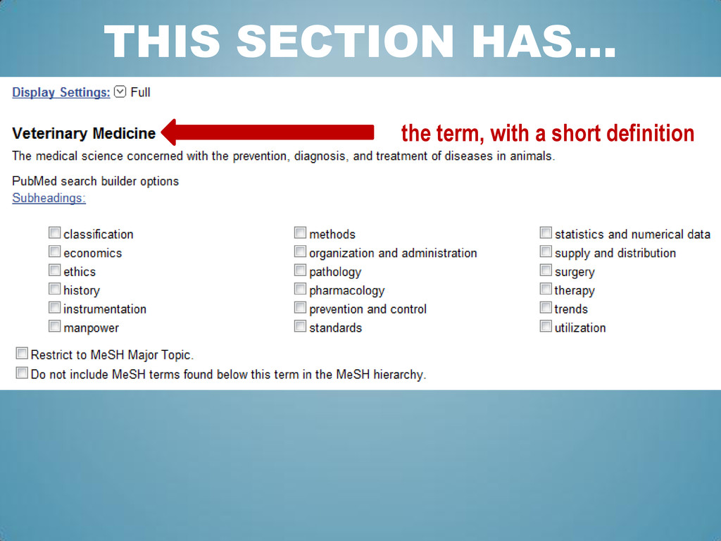 THIS SECTION HAS… the term, with a short defini...