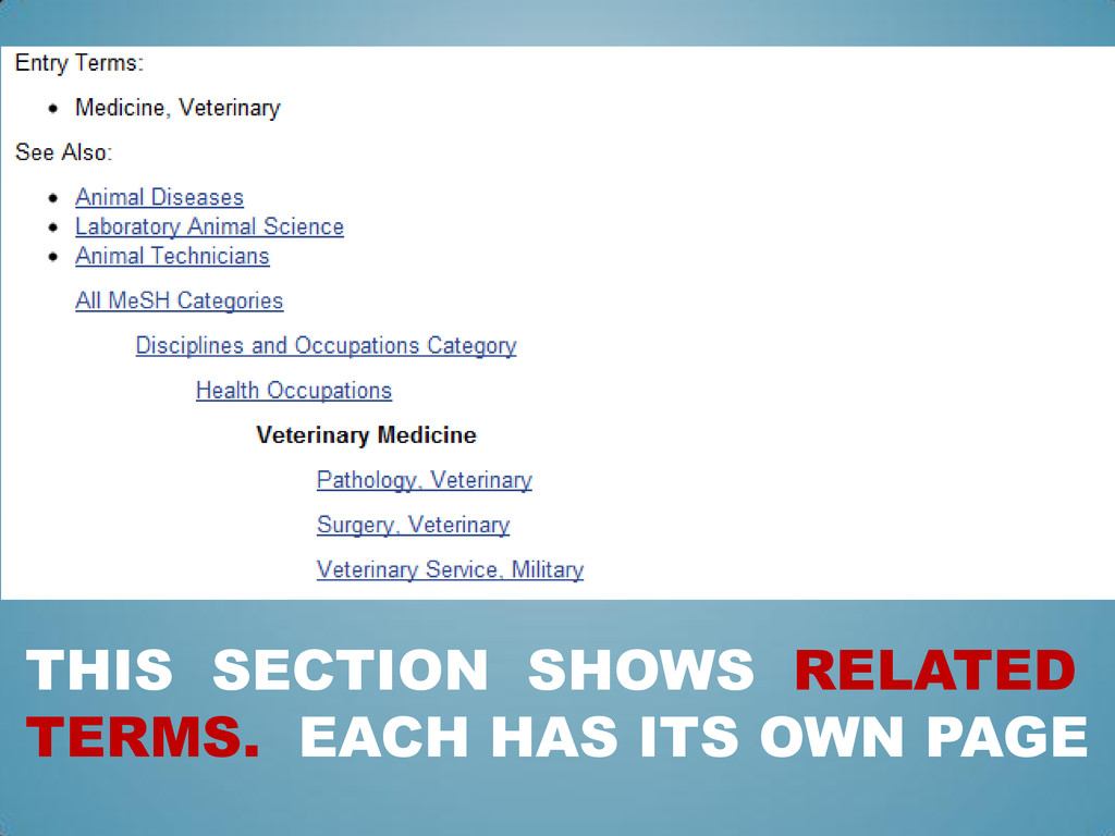 THIS SECTION SHOWS RELATED TERMS. EACH HAS ITS ...