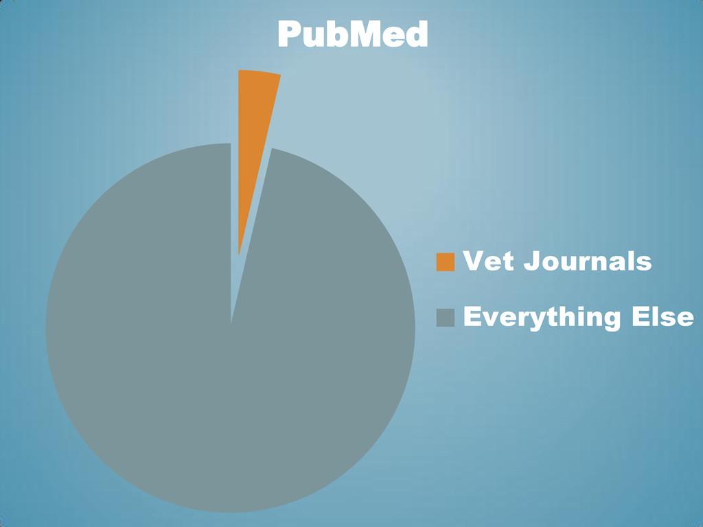 PubMed Vet Journals Everything Else