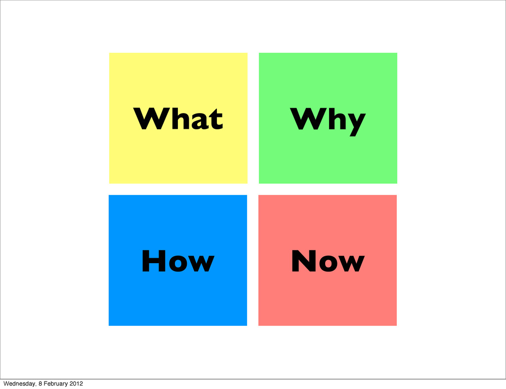 What Why How Now Wednesday, 8 February 2012