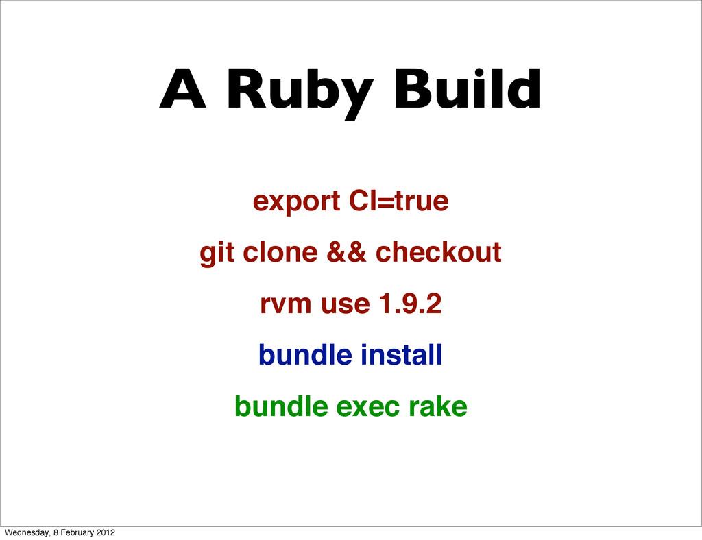 A Ruby Build export CI=true git clone && checko...