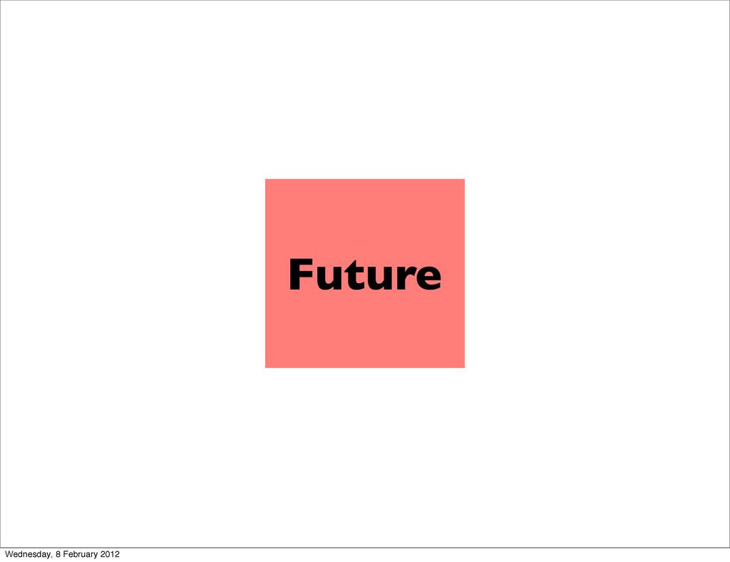 Future Wednesday, 8 February 2012