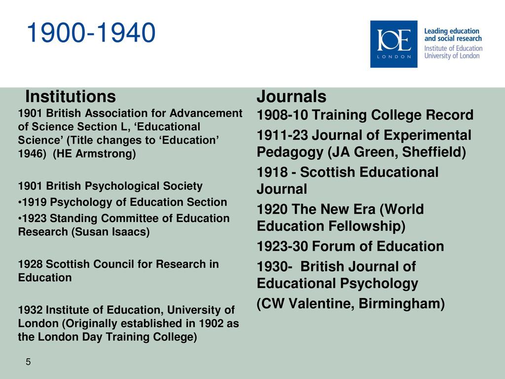 1900-1940 Institutions 1901 British Association...